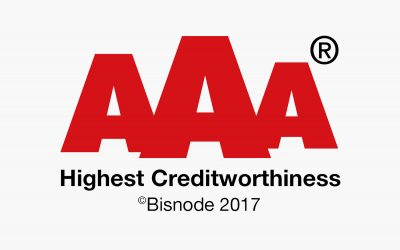 Credit level AAA achieved